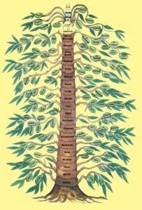 pohon-silsilah-nabi1